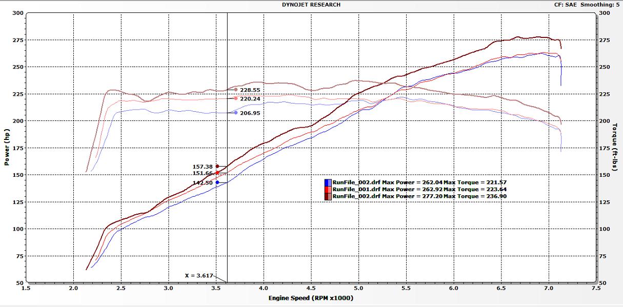 LFX Ported Intake Manifold